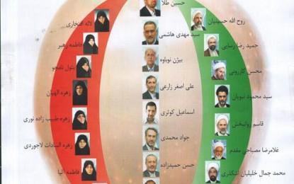 هاشمی و احمدی نژاد در یک لیست انتخاباتی
